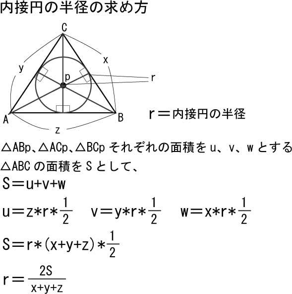 内接円の半径の求め方