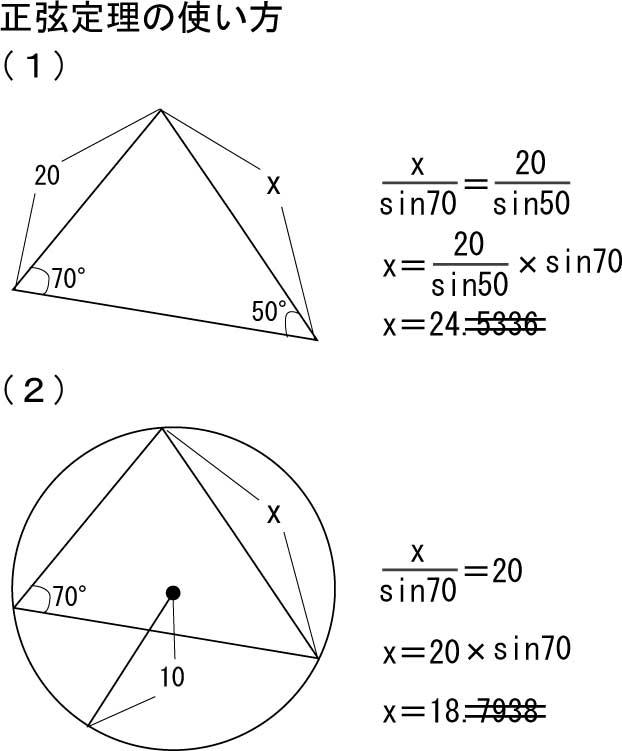 正弦定理の使い方