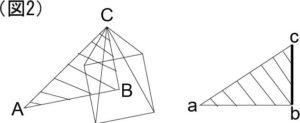 ピラミッドの高さを三角比で計算