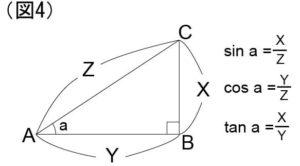 三角比の決まり