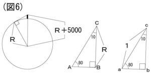 惑星の半径の計算