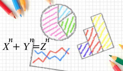 「フェルマーの最終定理」最もわかりやすく難解な問題はいかに証明されたか