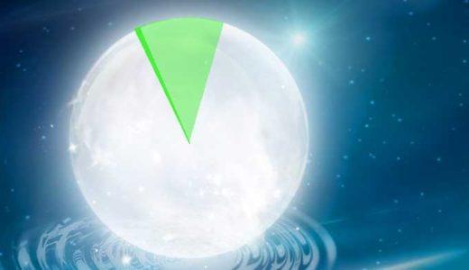 「カヴァリエリの原理」錐体、球体の体積。半球と円錐の関係