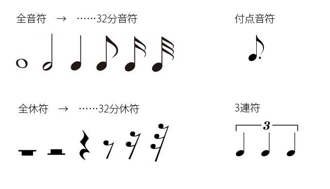 音符サンプル