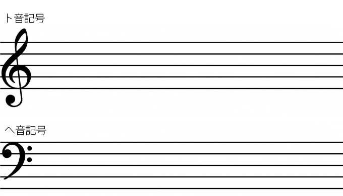 音記号サンプル