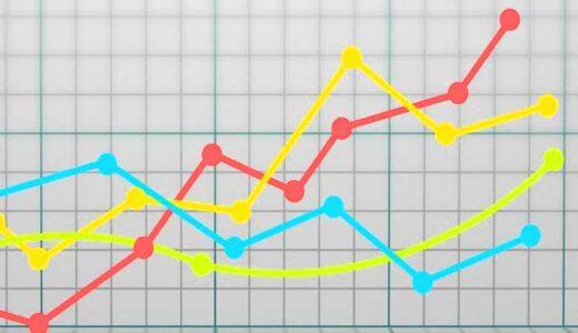 「グラフはどう使われるか」変化するデータの視覚化。便利な対数スケール